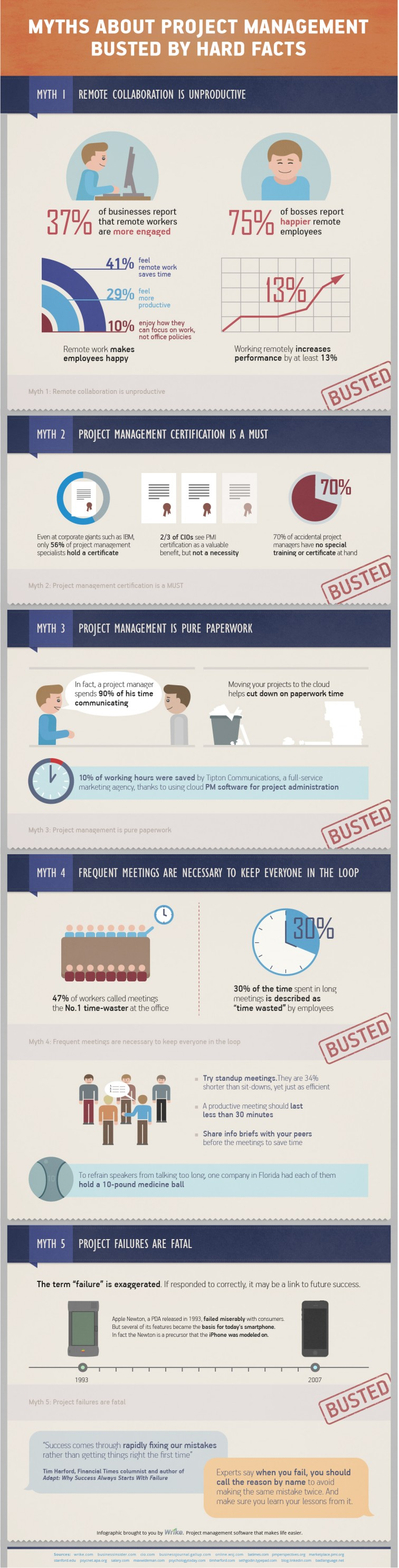 Myths-About-Project-Management-Busted-By-Hard-Facts-Infographic